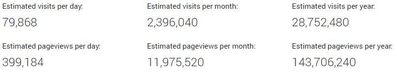 how much do bloggers make pinchofyum 2