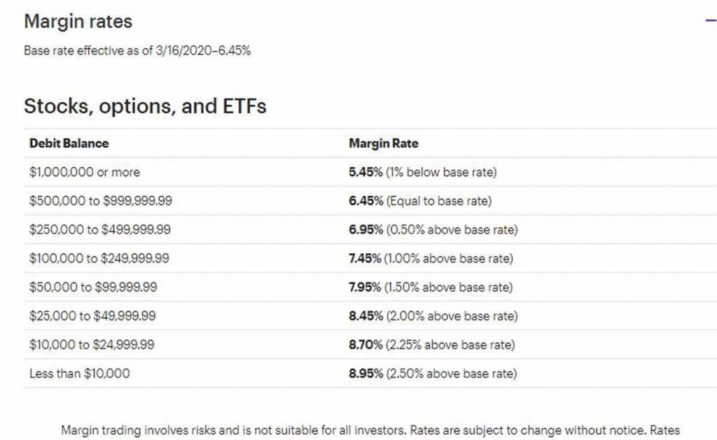 How-Does-ETrade-Make-Money-margin