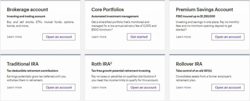 How Does ETrade Make Money rich row