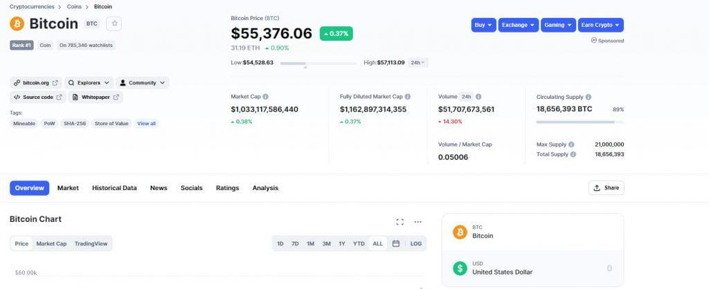 https://coinmarketcap.com/currencies/bitcoin/